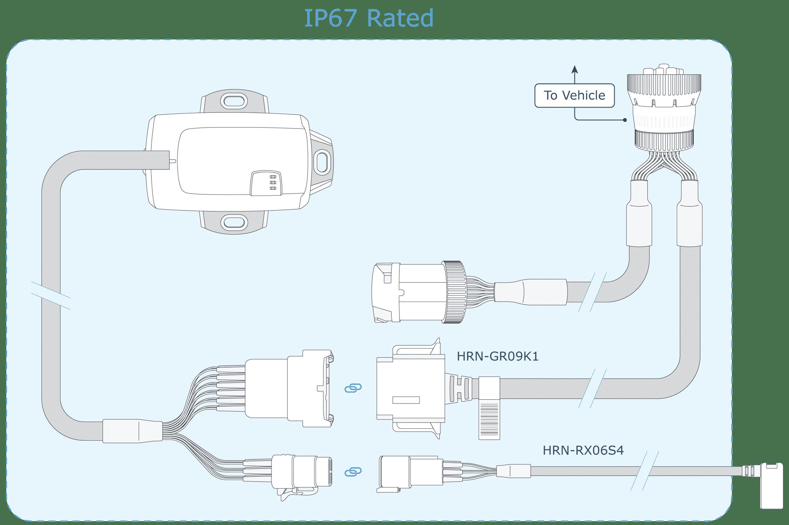 Skizze: Geotab HRN-GR09K1 und HRN-RX06S4